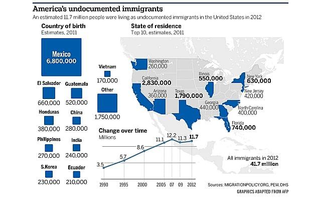 Emak Immigrantsembed 2111