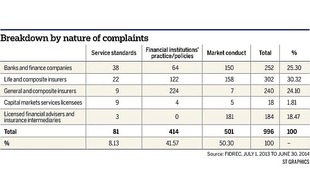 GPcomplaints2511 0