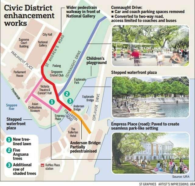Civicdistrictenhancementworks01