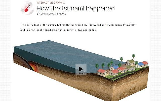 TsunamiintergphApr8
