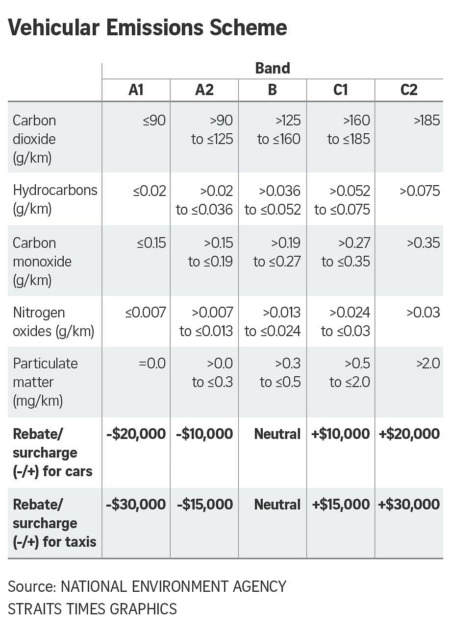 Hybrid Rebates Parliament Far Fewer Cars Will Qualify For Rebates In New