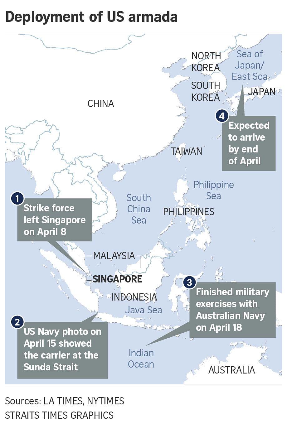 Military News