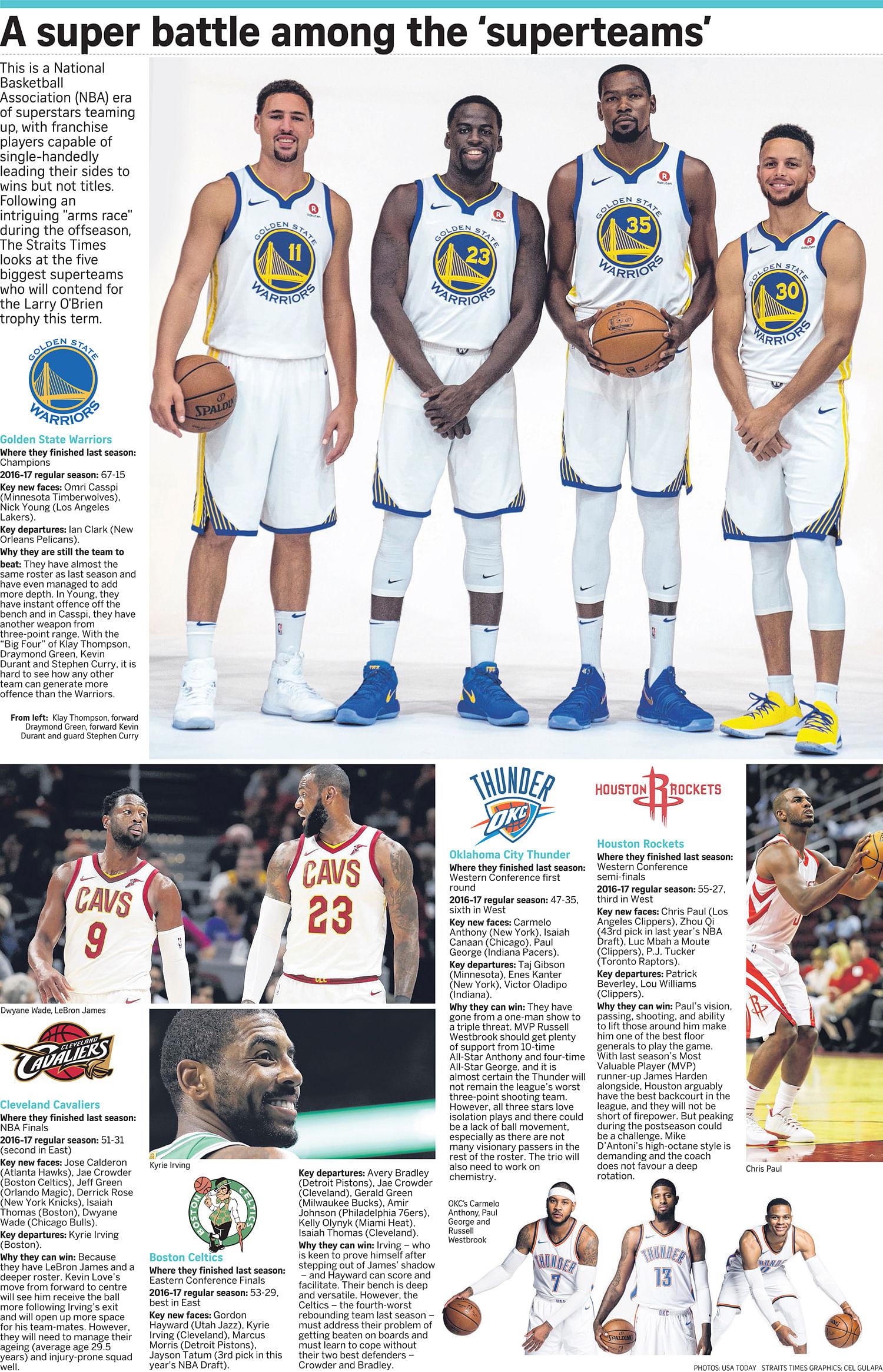 A Super Battle Among The Superteams Basketball News Top Stories