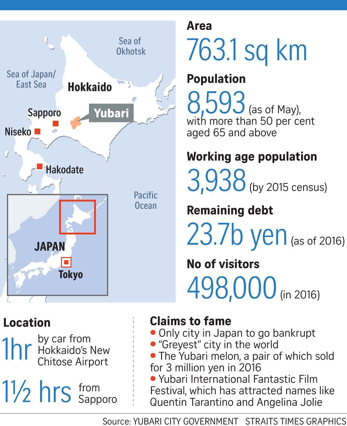 Yubari - Japan's 'greyest' city - fights depopulation
