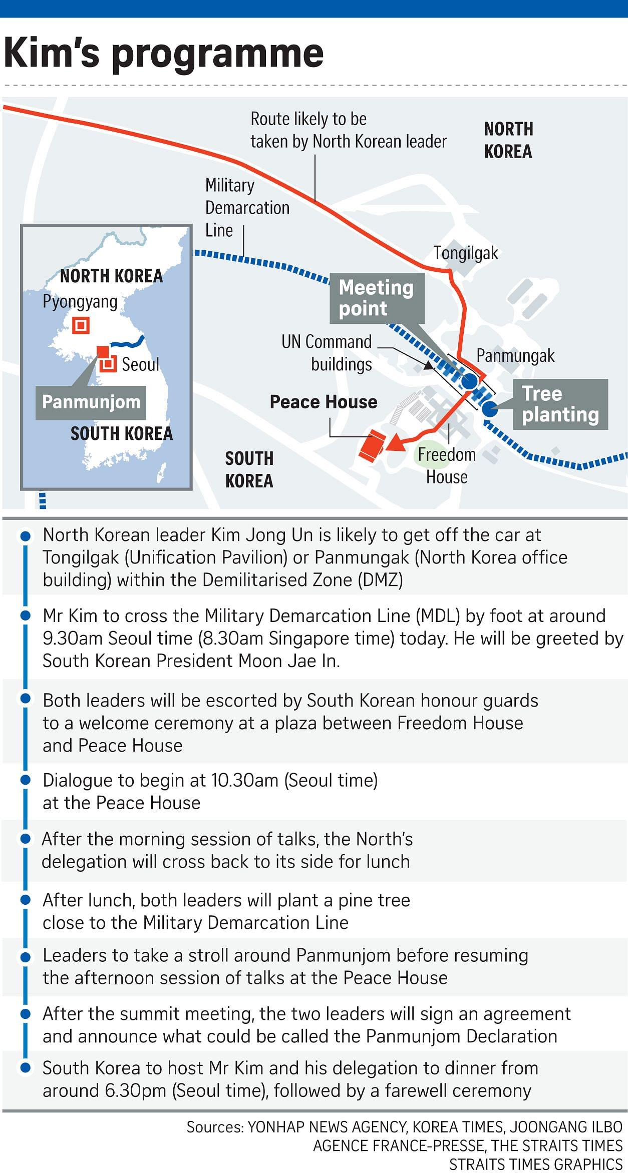 Two Koreas seal warming ties with historic summit between