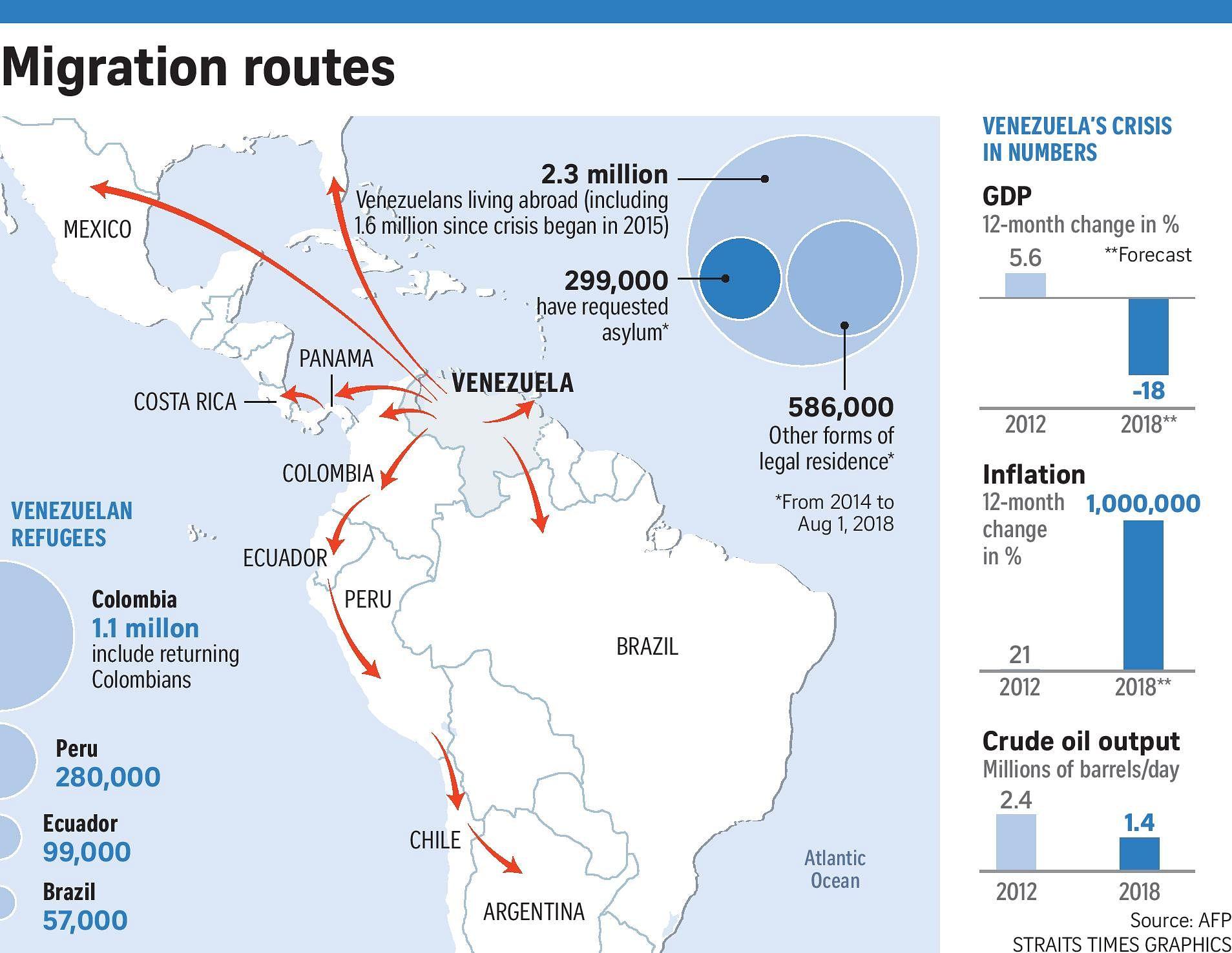On foot, Venezuela's poor seek better lives across South