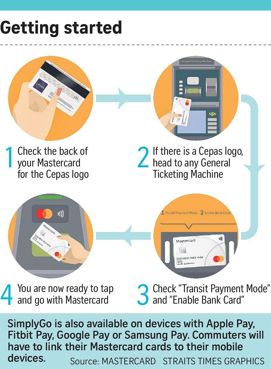 SimplyGo by tapping your credit card or phone, Transport