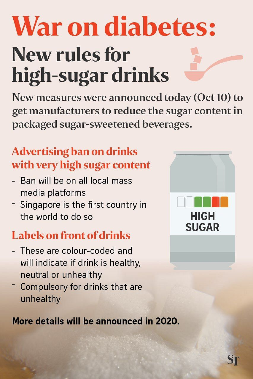 dw-sugar-graphic-191010.jpg