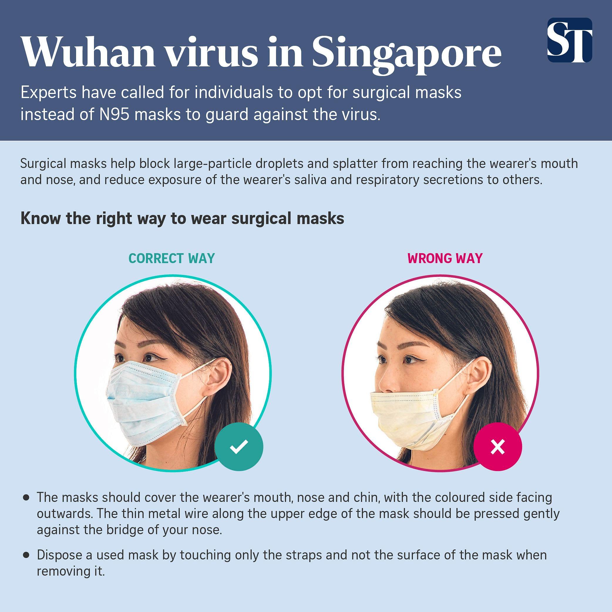 In Virus Virus Wuhan Wuhan Singapore Singapore In Virus Wuhan