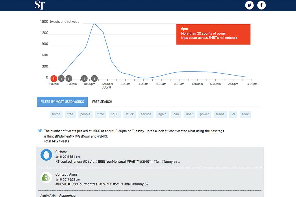 How the Twittersphere reacted to July 7's MRT breakdown