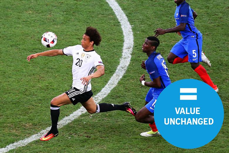 Leroy Sane (Germany and Schalke)