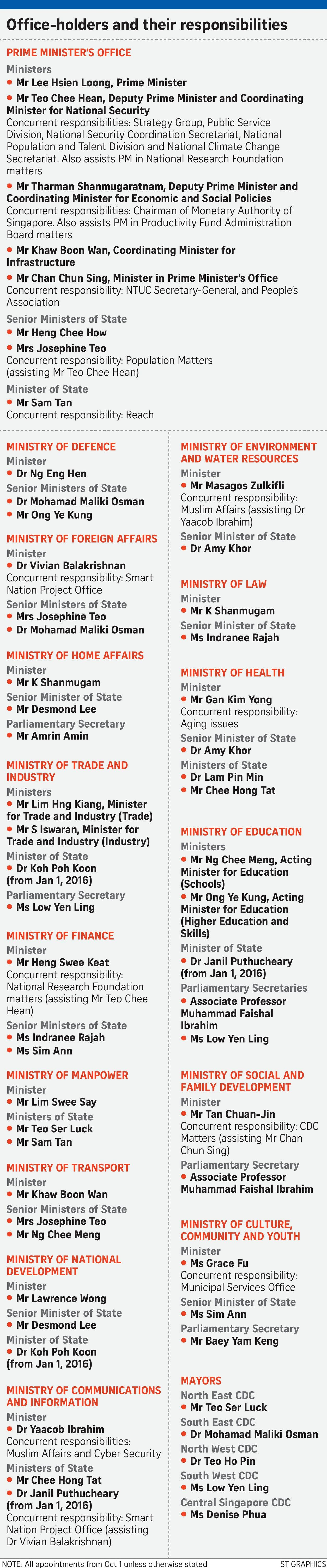 Role on world stage not new to Vivian Balakrishnan, Politics News ...