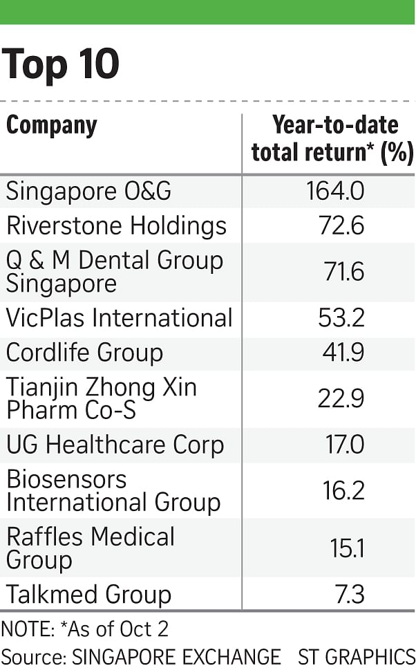 Health stocks immune to market bears, Companies & Markets