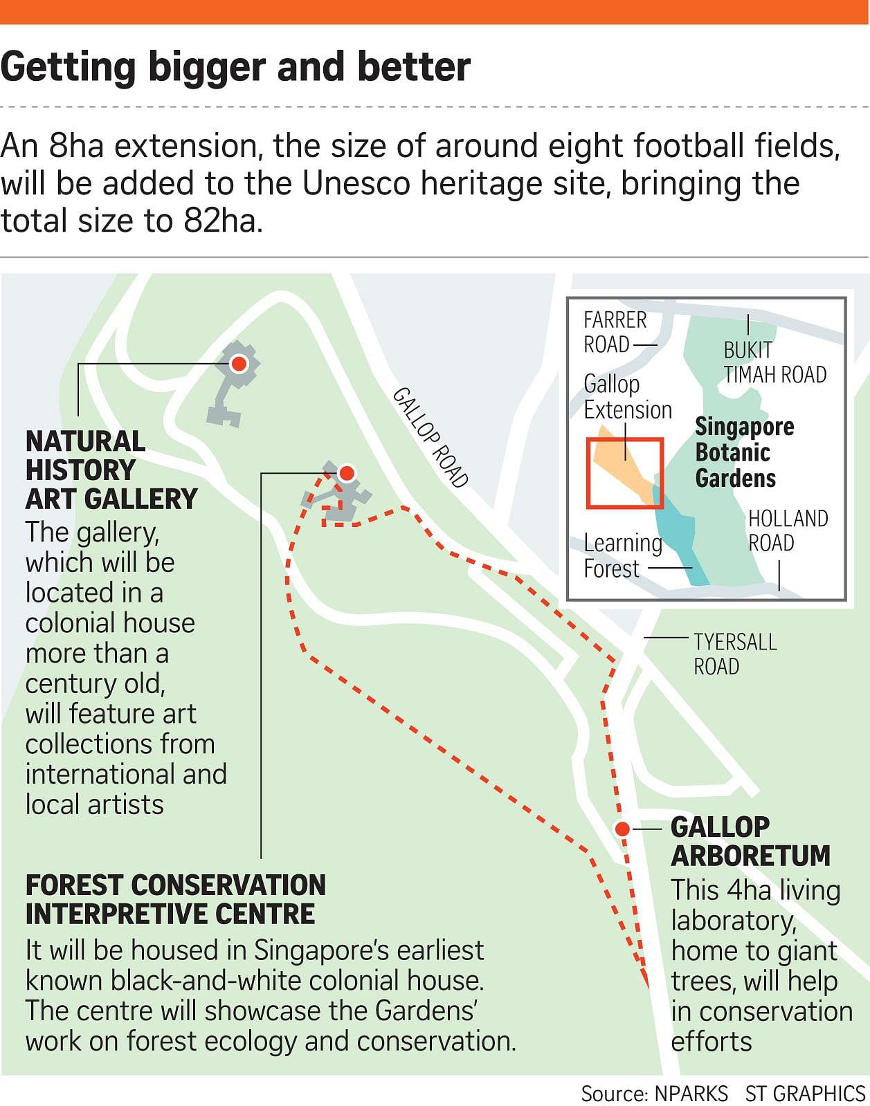 Botanic Gardens to keep on growing, Singapore News & Top Stories