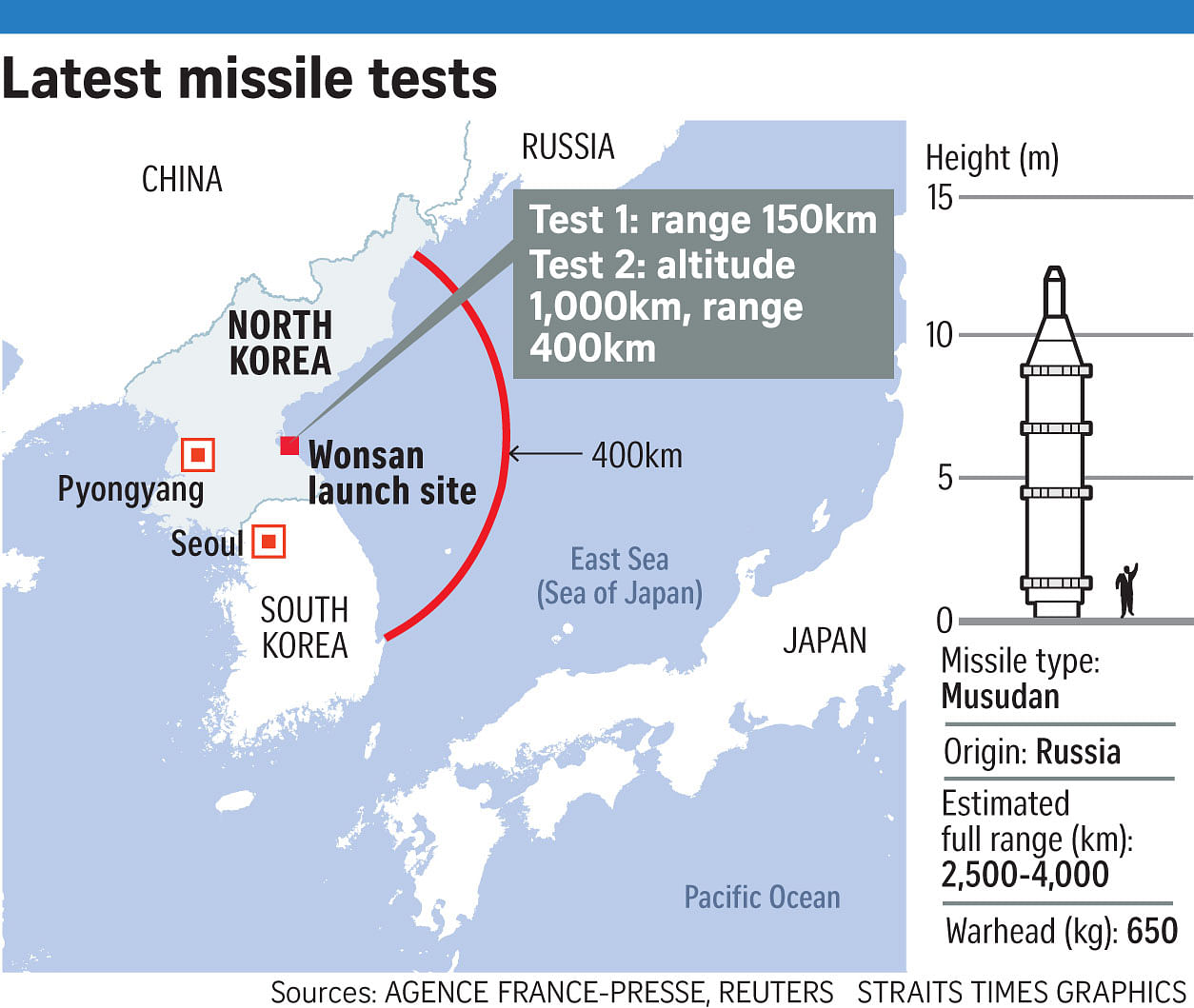 US Strike Group Heads Towards Korean Peninsula North Korea News - Map of us missile bases