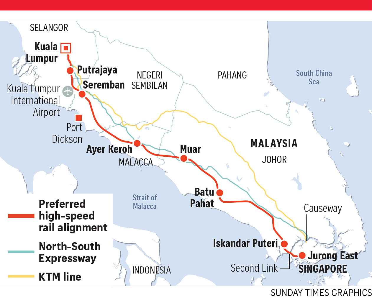 Singapore Kl High Speed Rail What To See Where To Shop