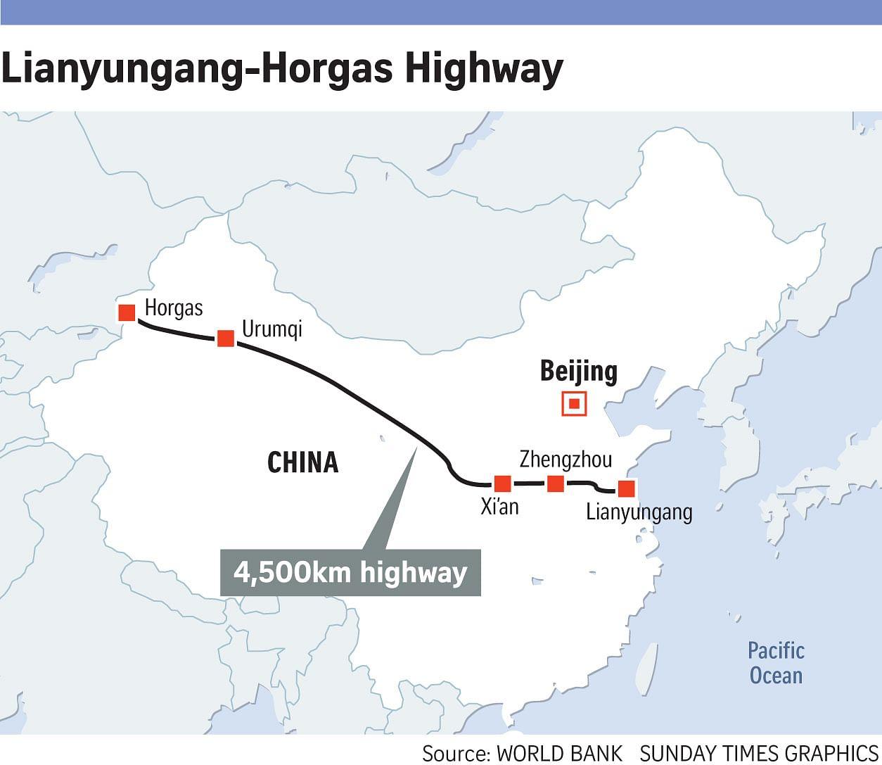 Xinjiang peking slar till