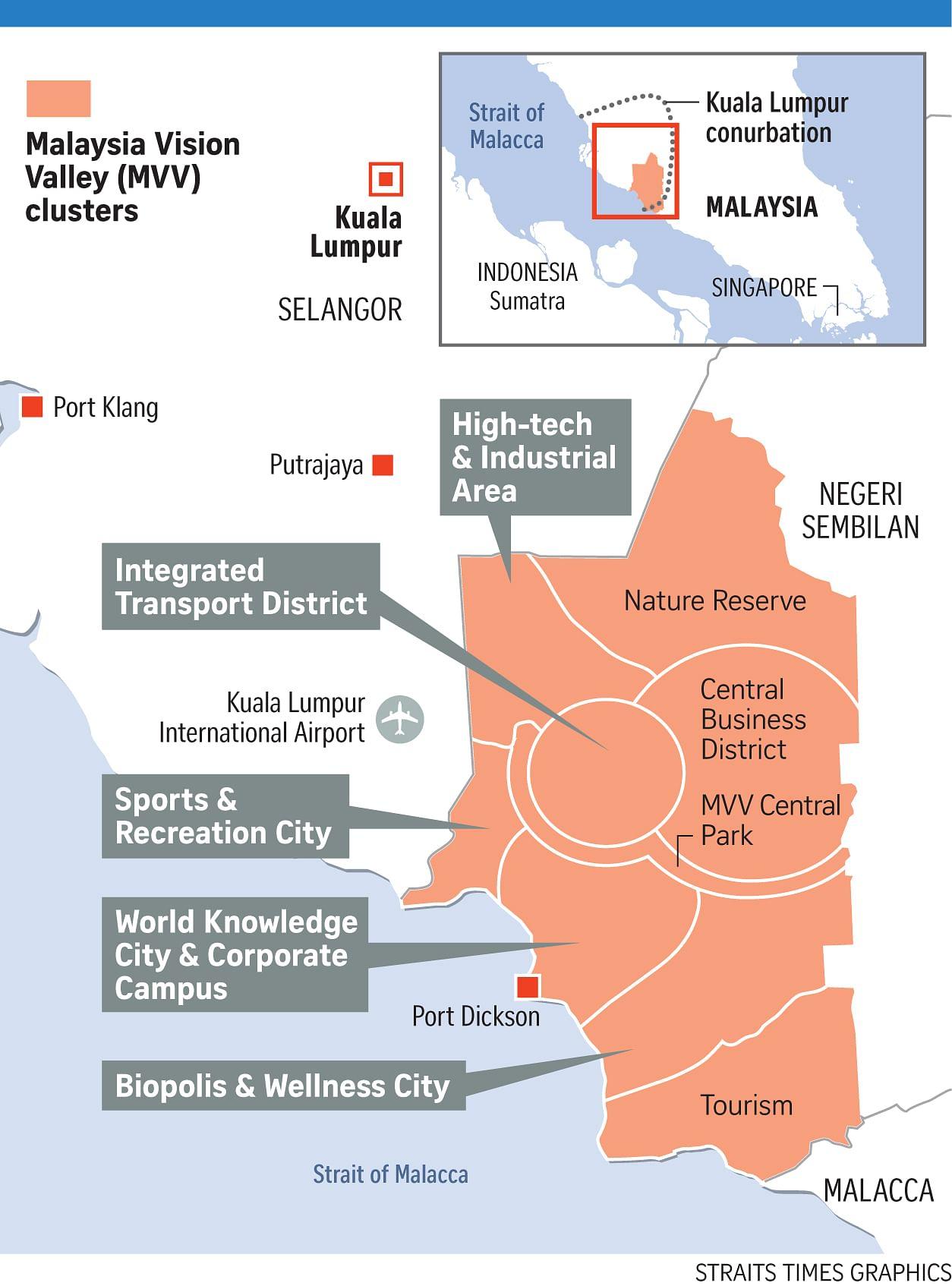 Malaysia Vision Valley 2 0 Negeri Sembilan U C Page 3