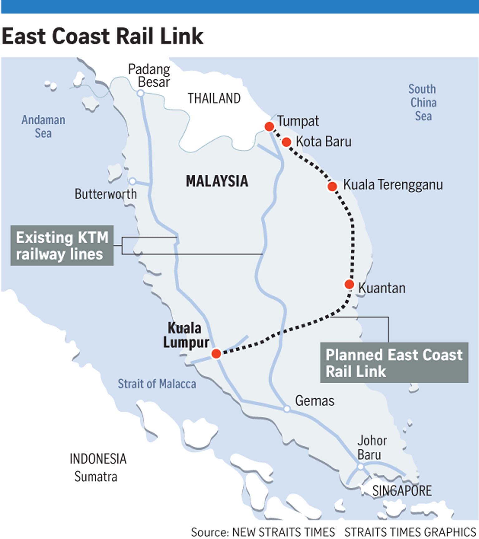 New railway to link KL to Kelantan SE Asia News Top Stories The