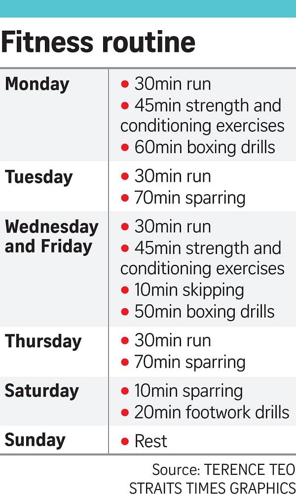Training for Weight-Loss at Tiger Muay Thai, Phuket, Thailand